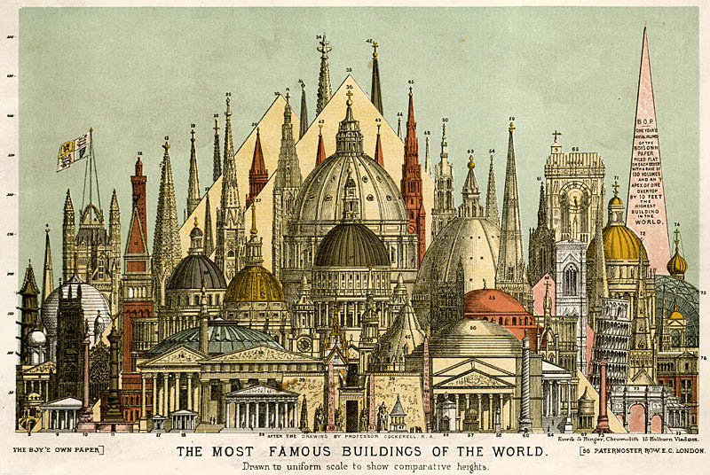 Comparative heights of famous buildings in 1885, including 1. Porcelain Tower, Nankin China. 2. St. George's Hall Liverpool. 3. Tomb of Thedoric, Ravenna. 4. Chichester Cathedral. 5. Victoria Tower, Westminister. 6. Boston Church, Lincolnshire. 7. Taj Mahal, Agra. 8. York Cathedral. 9. Temple of Bacchus, Teos. 10. Alexandrian Column, St Petersburg. 11. Column of July, Paris. 12. Torre Asinelli, Bologna.  1885